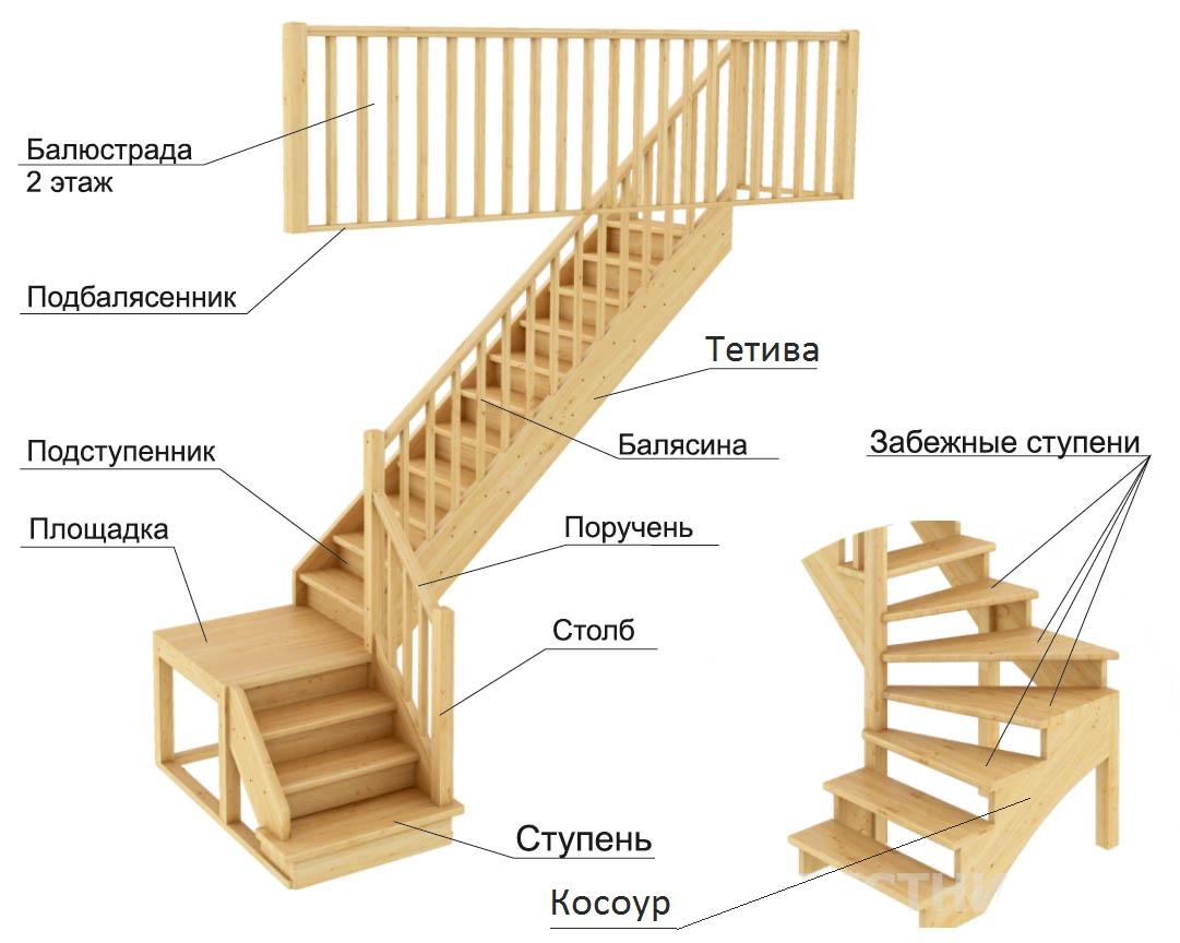 Деревянные лестницы в Рязани – цены, фото, отзывы, купить